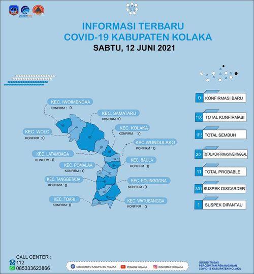 Update Data Covid-19 Per tanggal 12 Juni 2021 di Kab.Kolaka