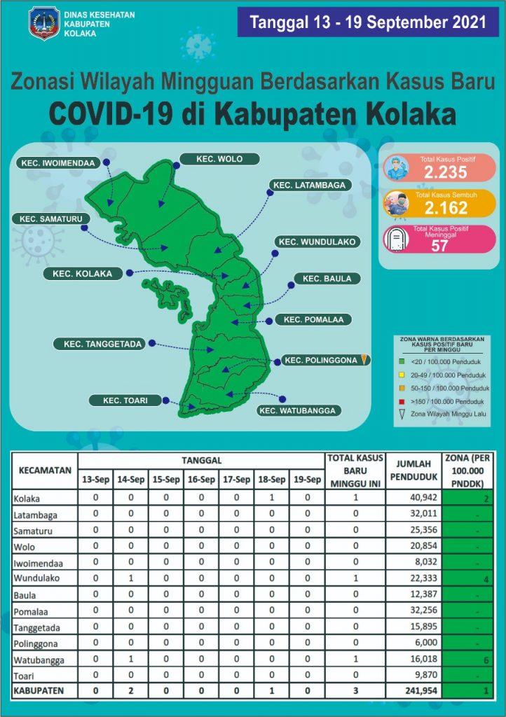 Zonasi Wilayah Mingguan Berdasarkan Kasus Baru Covid-19 Di Kabupaten Kolaka