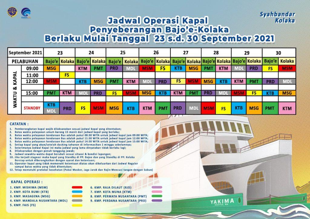 Update Jadwal Operasi Kapal Penyeberangan Bajoe – Kolaka Berlaku Tanggal 23 s.d 30 September 2021